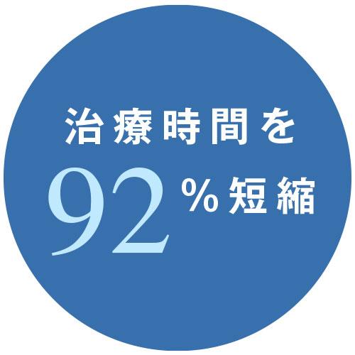 治療時間を92%短縮